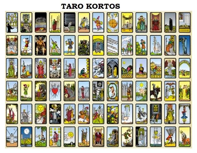 Taro kortos, būrimas taro kortomis