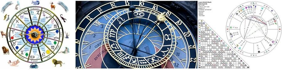 Astrologija, astrograma – horoskopas, suderinamumas pagal gimimo datą