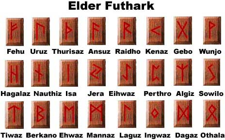 runos, burimas runomis, burimas, runa, runomis, burtis, burimai runomis, elder futhark, futharkas, burtis nemokamai, nemokamas burimas runomis